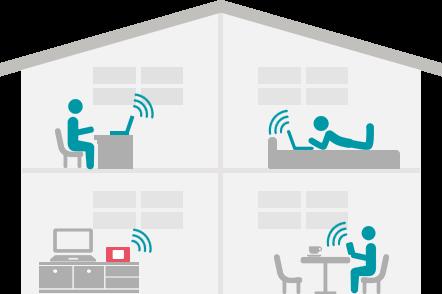 一軒の家で複数の人がパソコンをしている様子。WiMAXの電波は障害物に弱い性質を持っているので、端末と離れてべつの部屋で通信をおこなう場合、うまく電波をひろうことが難しい場合があります。