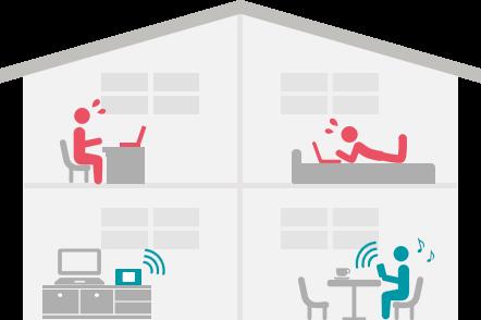 複数の人が同じWiMAX端末の電波を共有する場合、ひとりでもデータの重い通信をおこなう人がいるとほかのひとの通信状況が悪くなる場合がある。複数人が同時に快適に使うにはWiMAXでは対応しきれない場合がある。