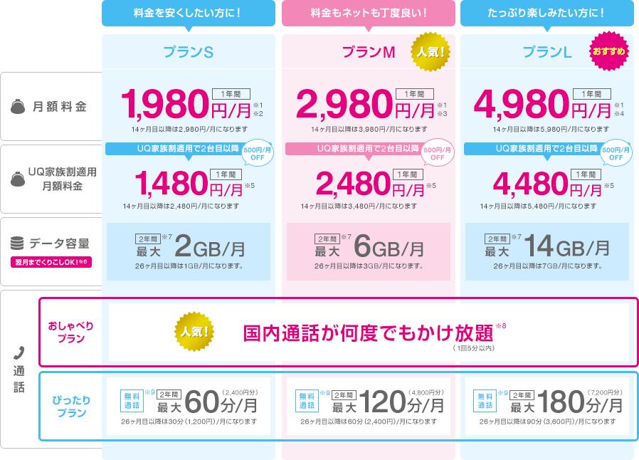 UQmobile_plan