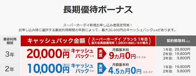 大感謝セールでは、長期優待ボーナスとして最大20,000円のキャッシュバックを手に入れることができます。