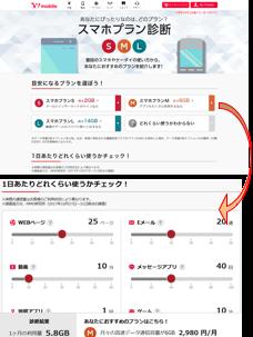 ワイ モバイル 料金 シュミレーション