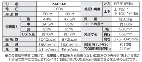 扇風機のスペック表