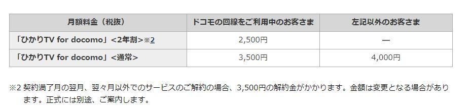 ひかりTVドコモ利用料金