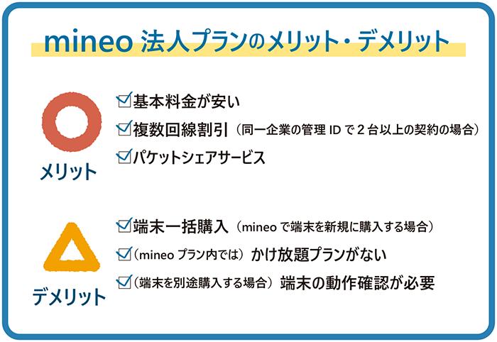 mineo 法人 プラン