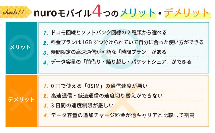 nuroモバイル4つのメリット・デメリット
