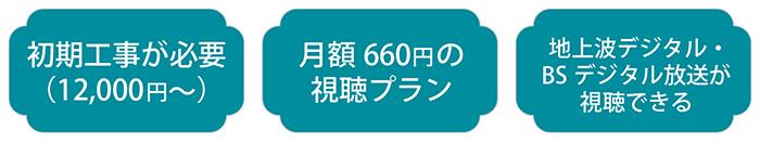 ソフトバンク光テレビの特徴3つ。初期工事が必要・月額660円の視聴プラン・地上波デジタル・BSデジタル放送が視聴できる