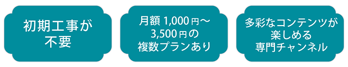 ひかりTVの特徴3つ。初期工事が不要・月額1,000円~3,500円の複数プランあり・多彩なコンテンツが楽しめる専門チャンネル