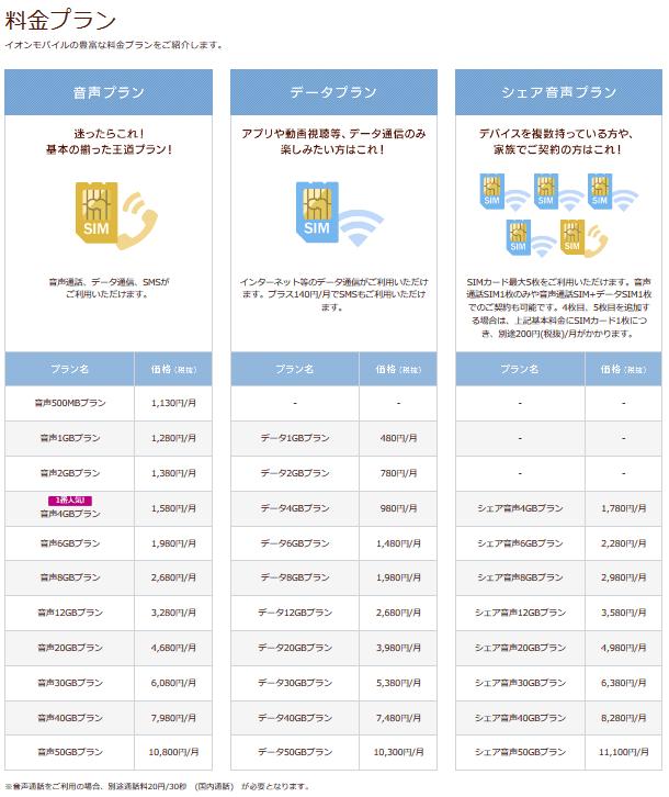 料金プラン|業界最安級 イオンの格安スマホ・格安SIM【イオンモバイル】