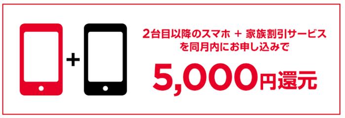 Y!mobile 家族のスマホまとめてキャンペーン
