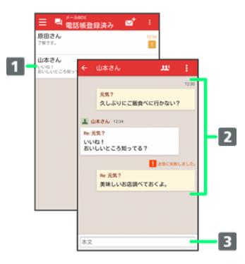 Y!mobile 会話型表示/リスト型表示について