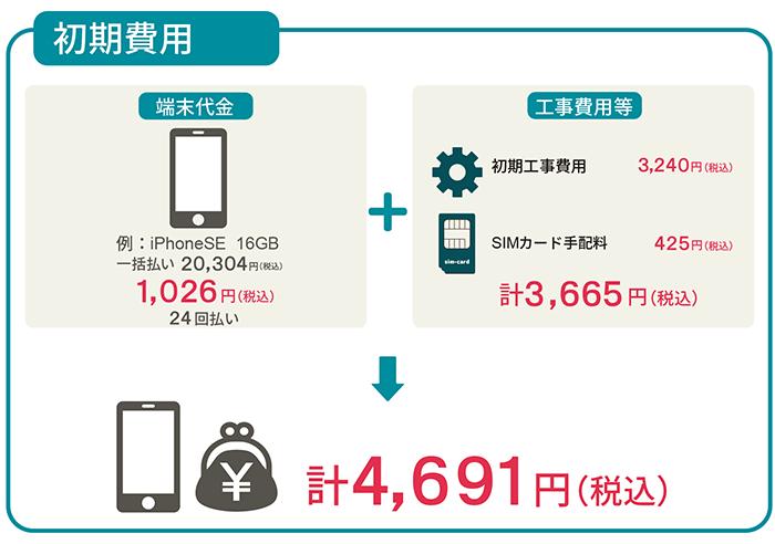 iPhone 初期費用