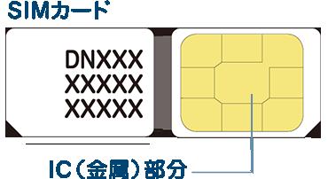 mineoユーザーサポート「SIMカード取り付け」