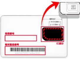 OCNモバイルONE「ご利用までの流れ-端末設定ガイド」