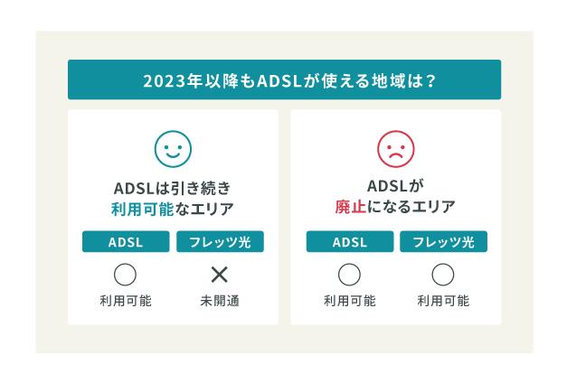 ADSL 廃止