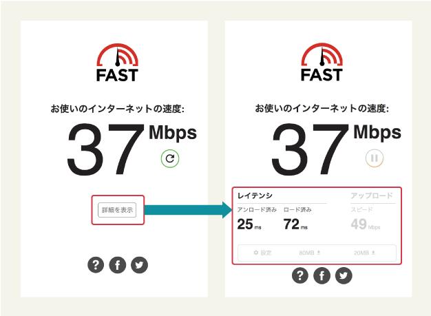 FAST インターネット回線の速度テスト