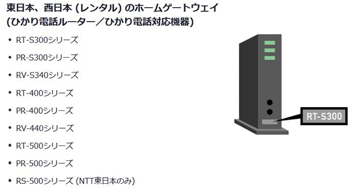 So-net 「サービス詳細 | v6プラス」
