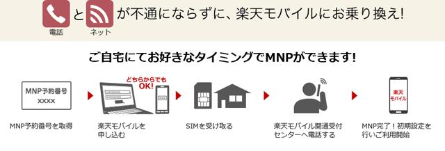楽天モバイル「電話番号乗り換え(MNP)」
