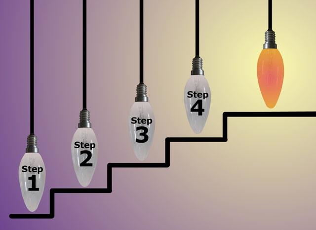 階段状に表現された4ステップの書かれた電球