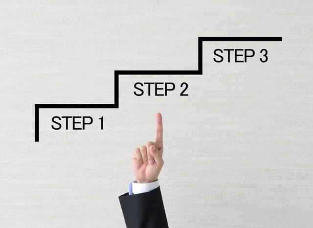 3ステップで書かれた階段状の手順とそれを指す人の手