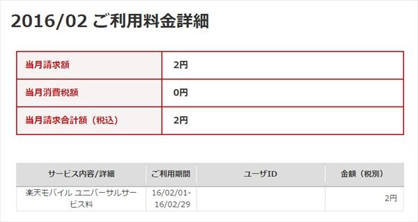 楽天モバイルの利用料金詳細