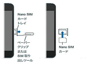 iPhoneやiPadのSIMカードを交換