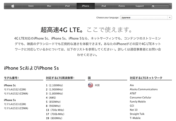 appleのiPhone対応バンド掲載ページ