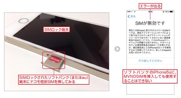 SIMロックされた端末に格安SIMを挿入するとエラーメッセージが出る