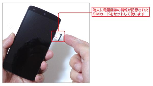 SIMカードを端末にセットして使用します