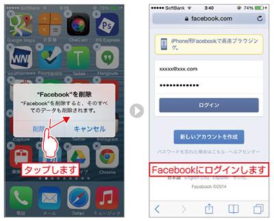 iOSブラウザでFacebookを使用する1-2