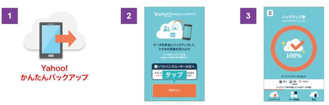 Y!mobile「ワイモバイルスマホ初期設定方法かんたんバックアップ」①