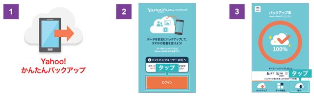 Y!mobile「ワイモバイルスマホ初期設定方法Androidかんたんバックアップ」④