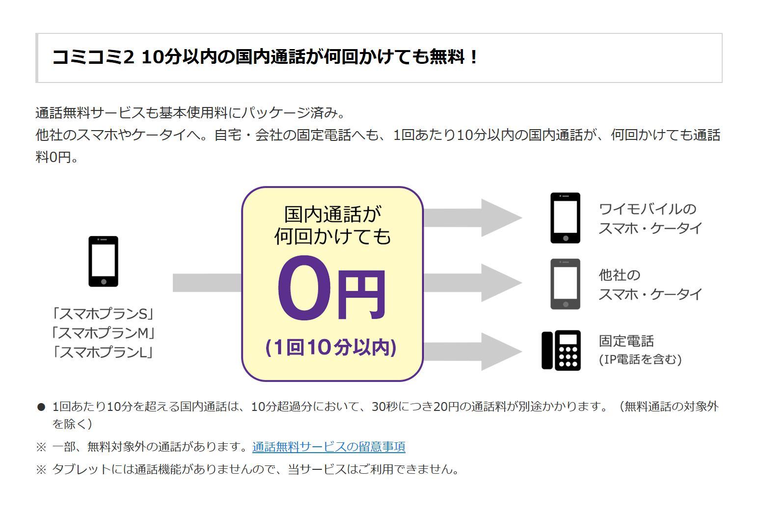 Y!mobile公式「料金」①