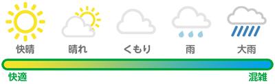mineo「公開データ(マイネなう)」