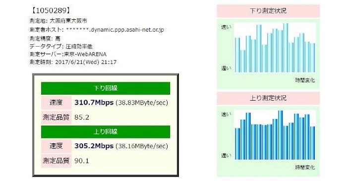 表示されるデータは下り速度、上り速度、測定時刻、測定サーバー、仕様回線、測定値など