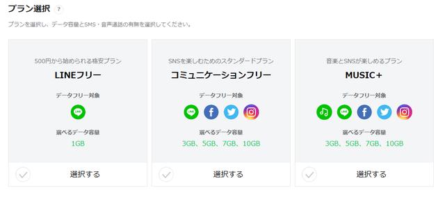 LINEモバイル公式「申込み」⑤