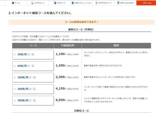 OCNモバイルone「格安スマホ・格安SIM料金シミュレーション」