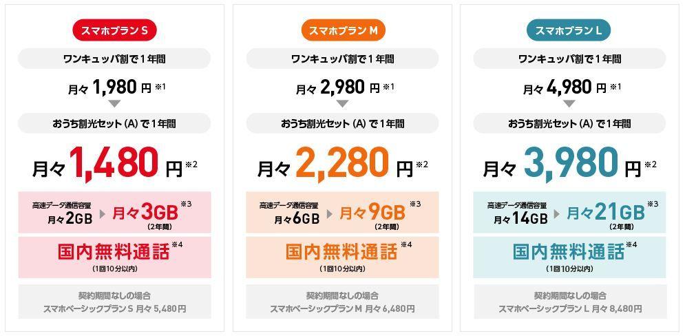 Y!mobile「スマホプラン|料金|Y!mobile - 格安SIM・スマホはワイモバイルで」