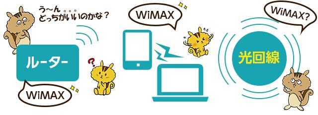 WiMAXと他社サービスを比較!どちらがお得に使えるのか?
