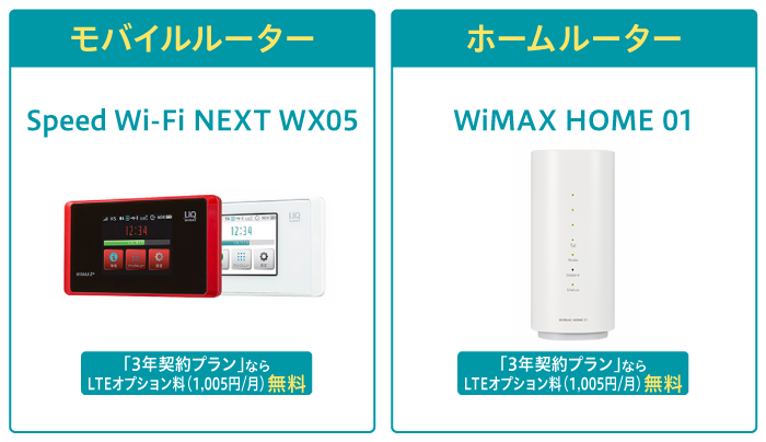 wimaxとは