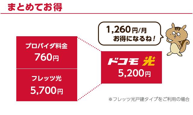 まとめると毎月1260円お得に!