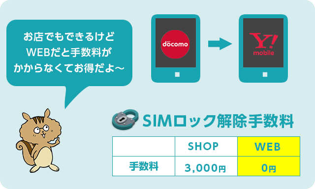 要注意!ドコモのスマホをワイモバイルで使うなら「SIMロック解除」が必須