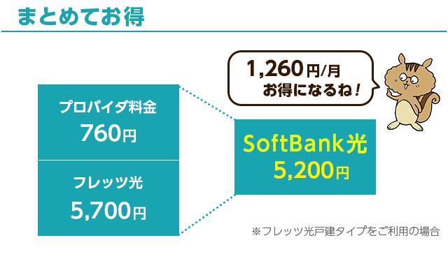 プロバイダ料金760+フレッツ光5700→ソフトバンク光5200円