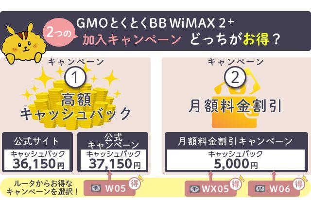 GMOとくとくBBのWiMAX2+2つの加入キャンペーンはどっちがお得?
