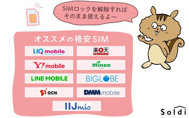 iPhoneが使えるオススメの格安SIM