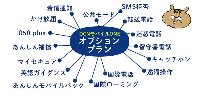 OCNモバイルONEのオプションプラン
