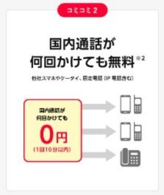 ワイモバイルのコミコミプラン通話料無料の画像