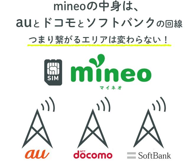 mineoの中身はauとドコモとソフトバンクだから繋がるエリアは変わらない