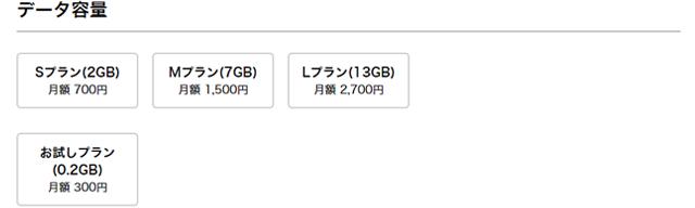 nuro mobileデータ容量