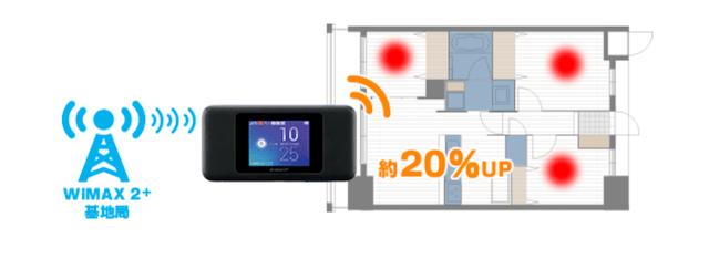 GMOとくとくBB「Speed Wi-Fi NEXT W06スペック詳細」
