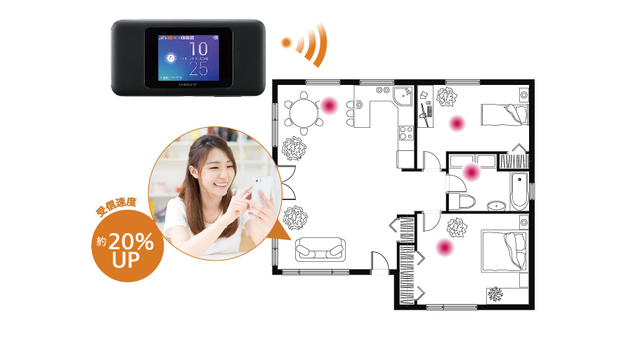 画像引用:Speed Wi-Fi NEXT W06|HUAWEI Japan